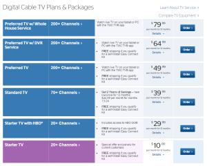 2015-06-21 TWC TV Plans